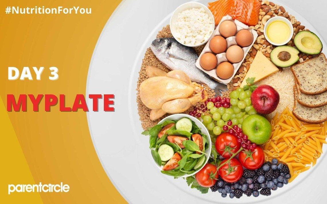 DAY 3   MyPlate   Nutrition Week 2020