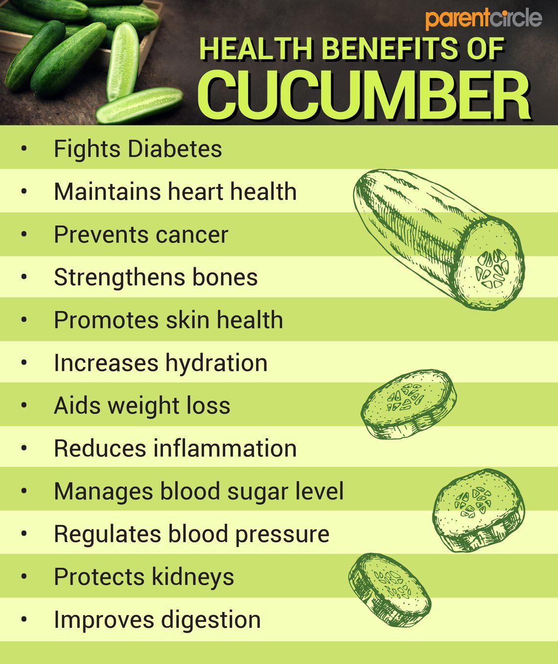 Cucumber Health Benefits, Calories And Nutrition Facts