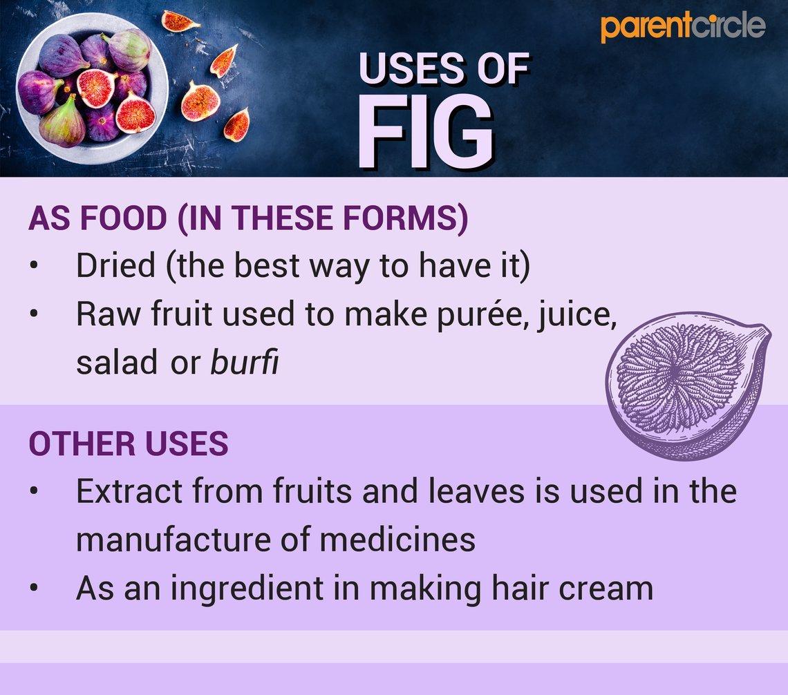 Health Benefits Of Fig