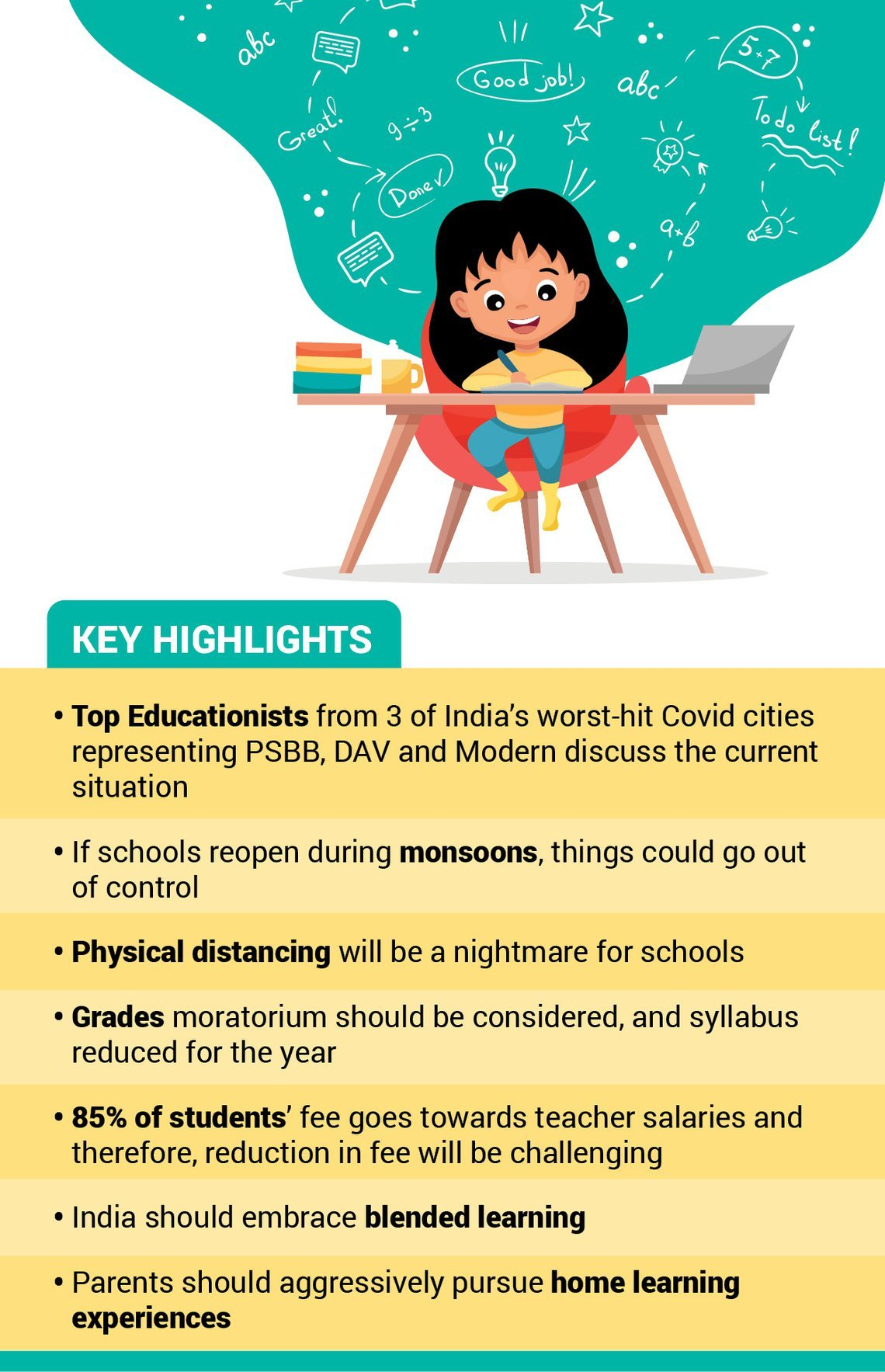 Covid-19 Impact: Top School Principals Discuss The Reopening Of Schools In India