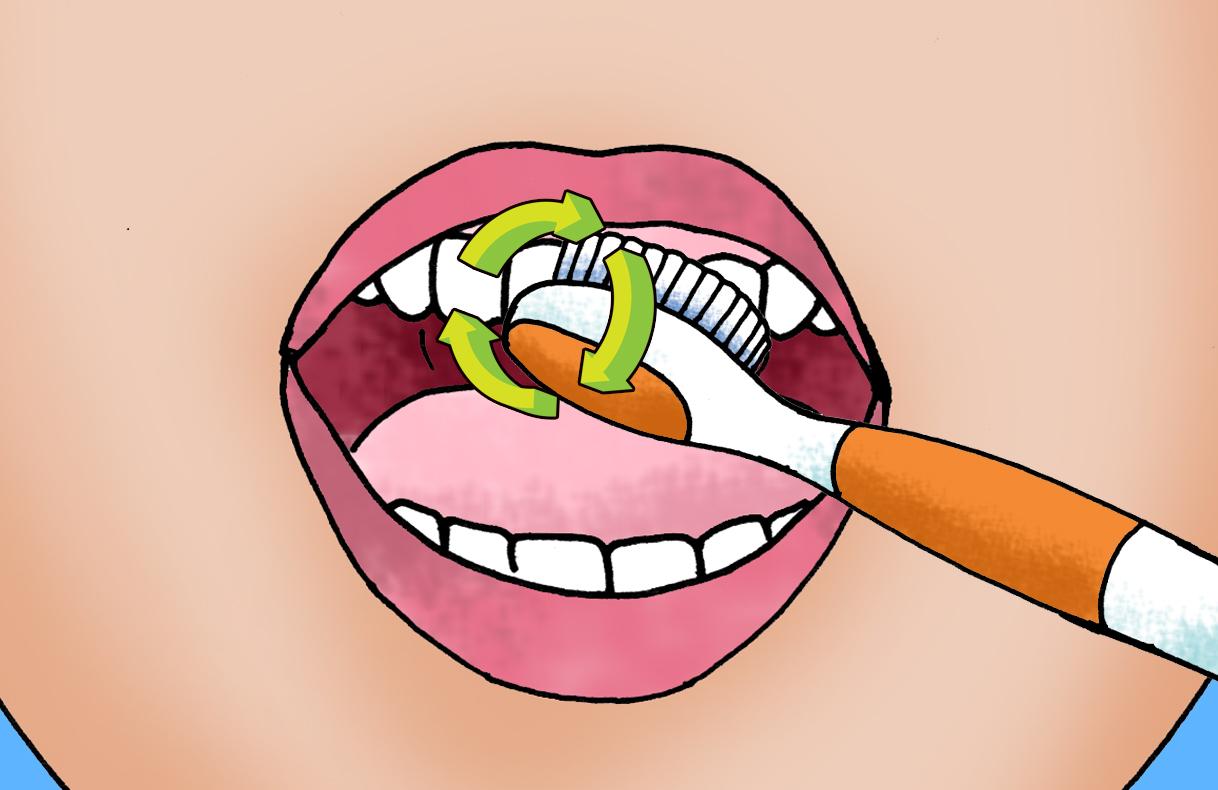 How To Teach Oral Hygiene To Children